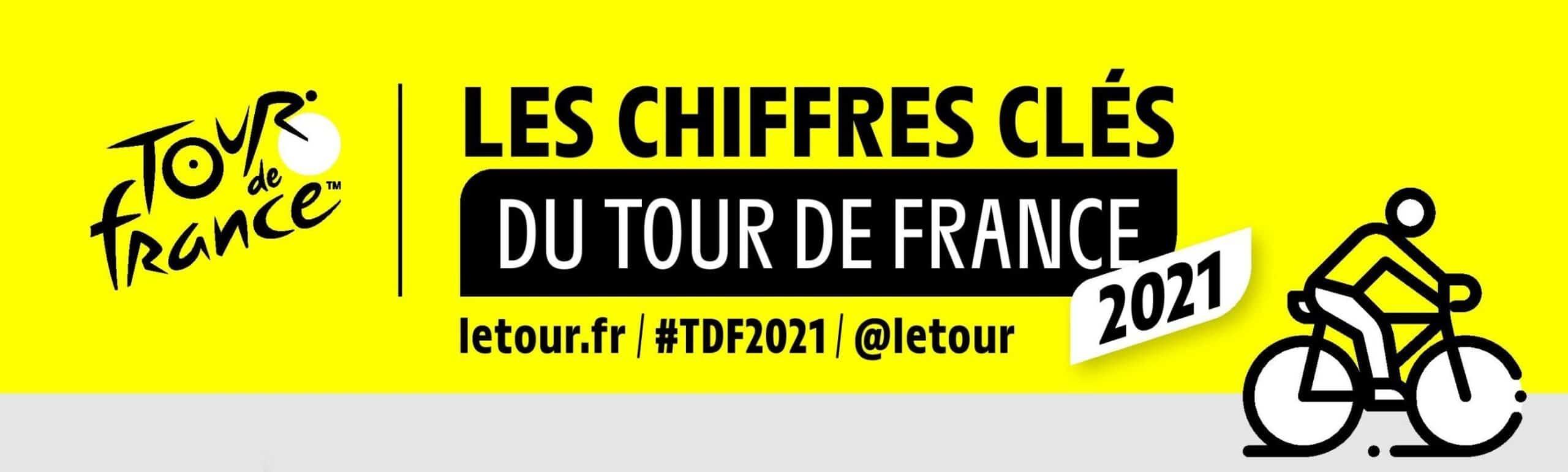 Les chiffres clés du Tour de France 2021